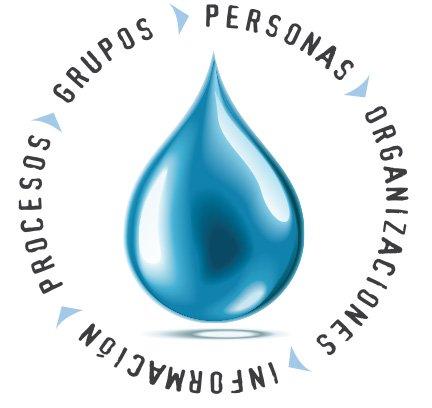 Conectando personas, organizaciones, informacion, procesos, grupos
