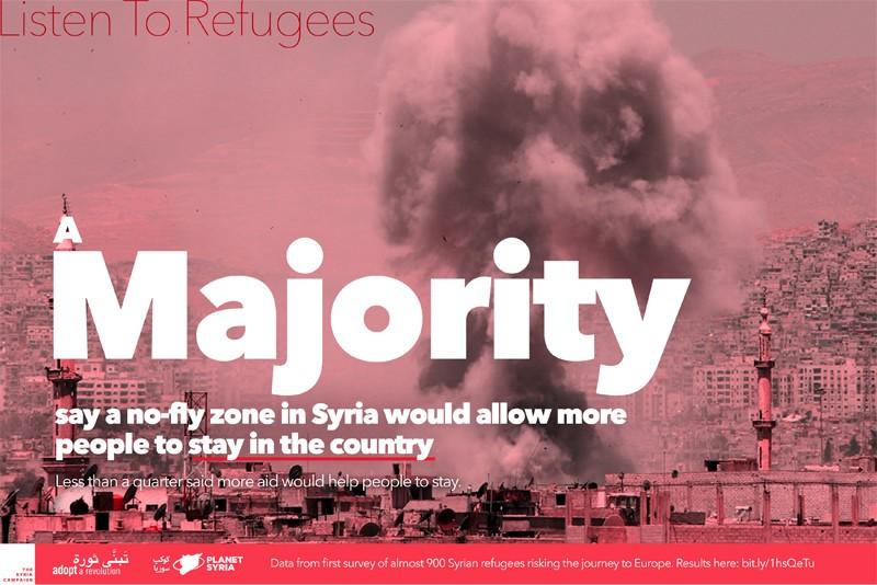 Muchos sirios no habrían abandonado su país si no cayeran sobre ellos bombas de barril