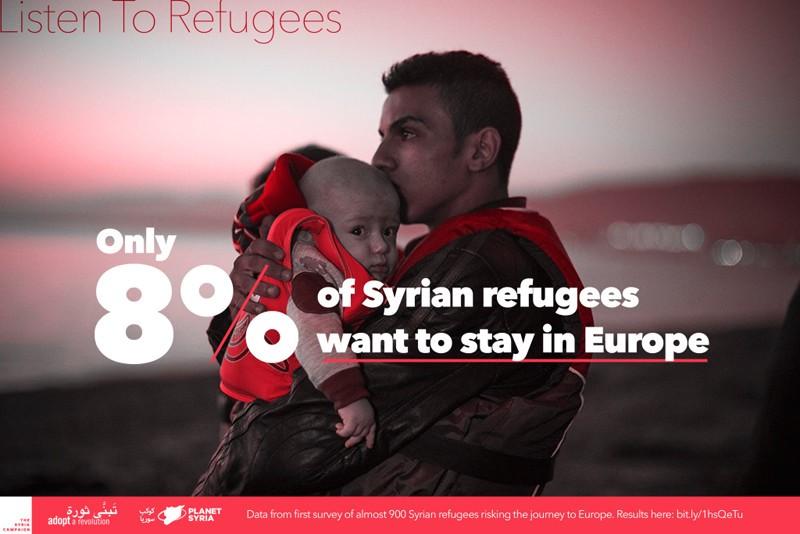 Tan sólo el 8% de los refugiados sirios consideraría la posibilidad de residir en Europa permanentemente